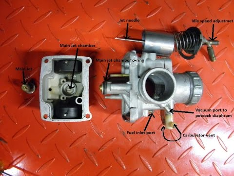 carburetor Jetting - The Junk Man's Adventures