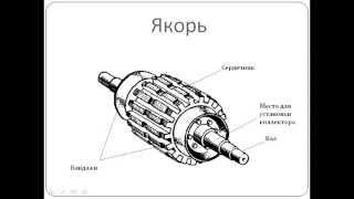 Устройство основных частей машины постоянного тока(, 2014-10-13T23:11:29.000Z)