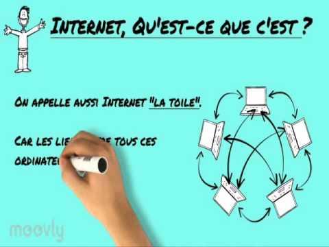 Internet qu 39 est ce que c 39 est youtube for Qu est ce qu une vmc