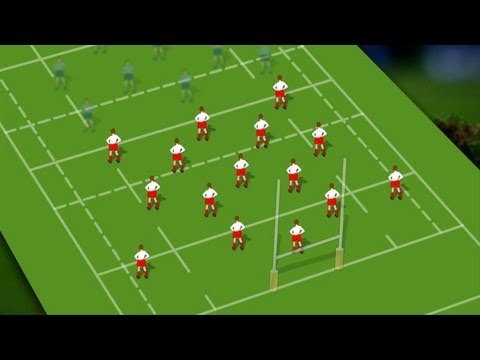 Rugby Union: The rules of the game
