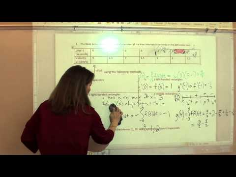 Price AP Calculus AB - Test review for integrals - day 1