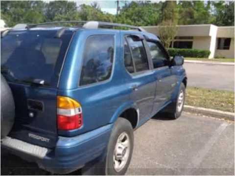 2001 Honda Passport Used Cars Jacksonville FL