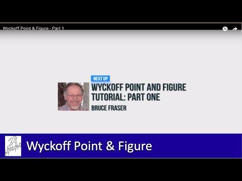 Wyckoff Point & Figure Tutorial - Part 1