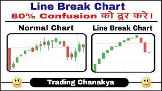Line break chart | 80% Noise reduced | For stock market beginners | In Hindi - By Trading chanakya