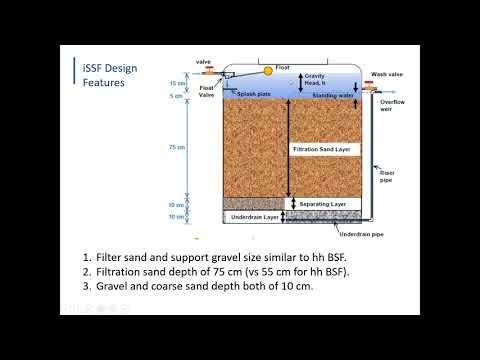 Update of design and best practices of an Intermittently Operated Slow Sand Filter