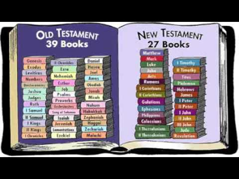 66 books in the bible