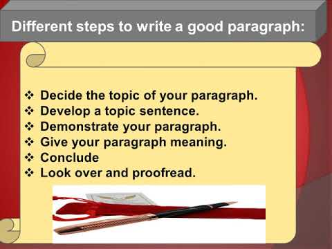 Definition Of Paragraph Writing,4 Essential Element And Kinds Of Paragraph Writing\part Of Paragraph