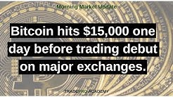 Bitcoin hits $15,000 one day before trading debut on major exchanges.