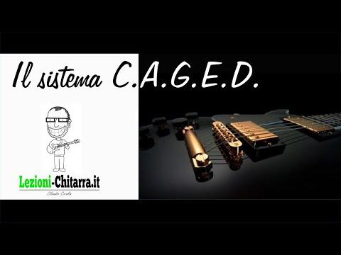SISTEMA CAGED E ACCORDI - LEZIONI DI CHITARRA - TUTORIAL
