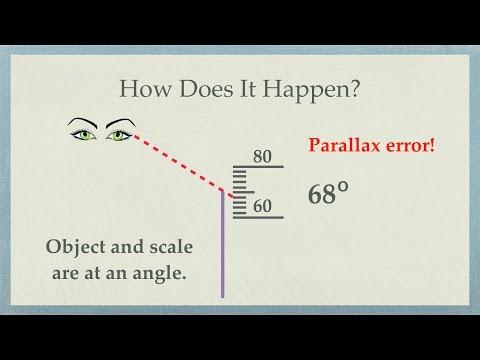 Parallax Error (How Parallax Error Happens, How to Avoid Parallax Error)