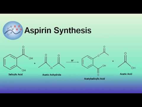 Aspirin Synthesis Mechanism   Organic Chemistry