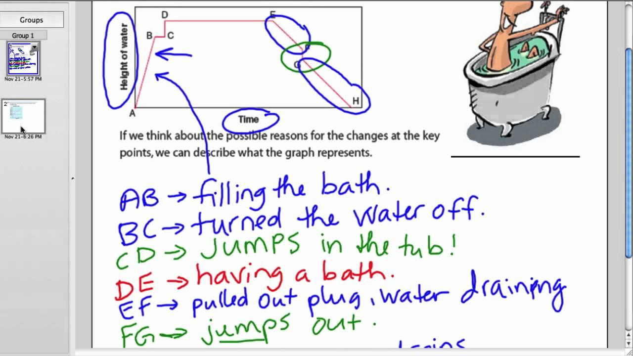 Workbooks reading graphs worksheets middle school : Interpreting Graphs - YouTube