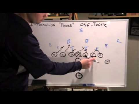 Youth Football Play I-formation Power