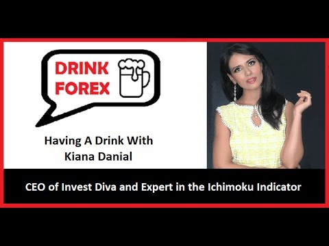 Get to know Kiana Danial (Invest Diva) an expert in the Ichimoku Kinko Hyo Indicator