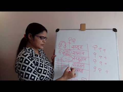 Group, Society, Community, Organization and Institution in Sociology by ManuShruti Classes