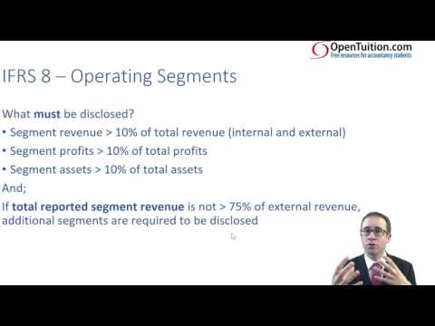 ACCA P2 Operating segments (IFRS 8)