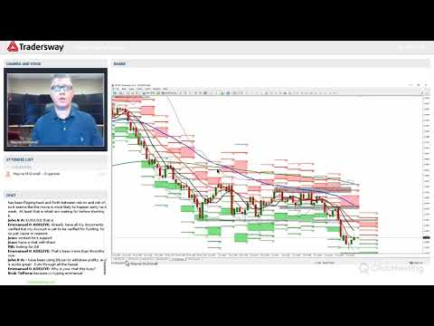Forex Trading Strategy Webinar Video For Today: (LIVE FRIDAY AUGUST 17, 2018)
