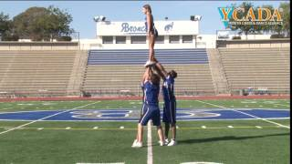 YCADA Cheer - Glossary - Arabesque