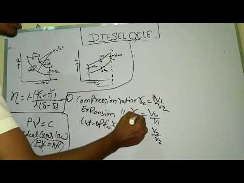 What is Diesel Cycle in type of Gas power cycle