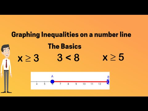 Math-Graphing Inequalities on a Number Line (the basics) thumbnail