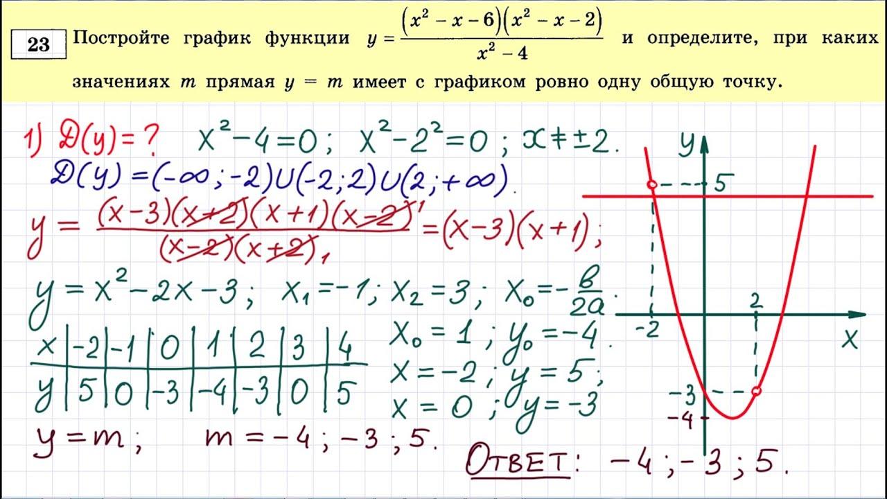 Задачи 23 огэ математика с решением задачи по мсфо и решение
