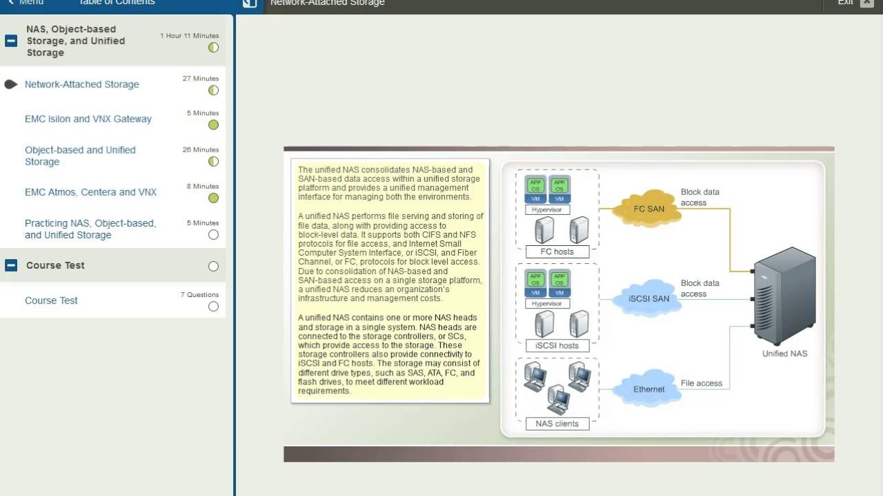 Emc Ism V2 Nas Object Based Storage And Unified Course