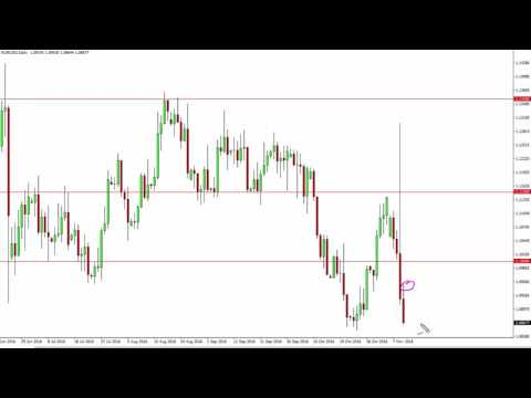 EUR/USD Technical Analysis for November 11 2016 by FXEmpire.com