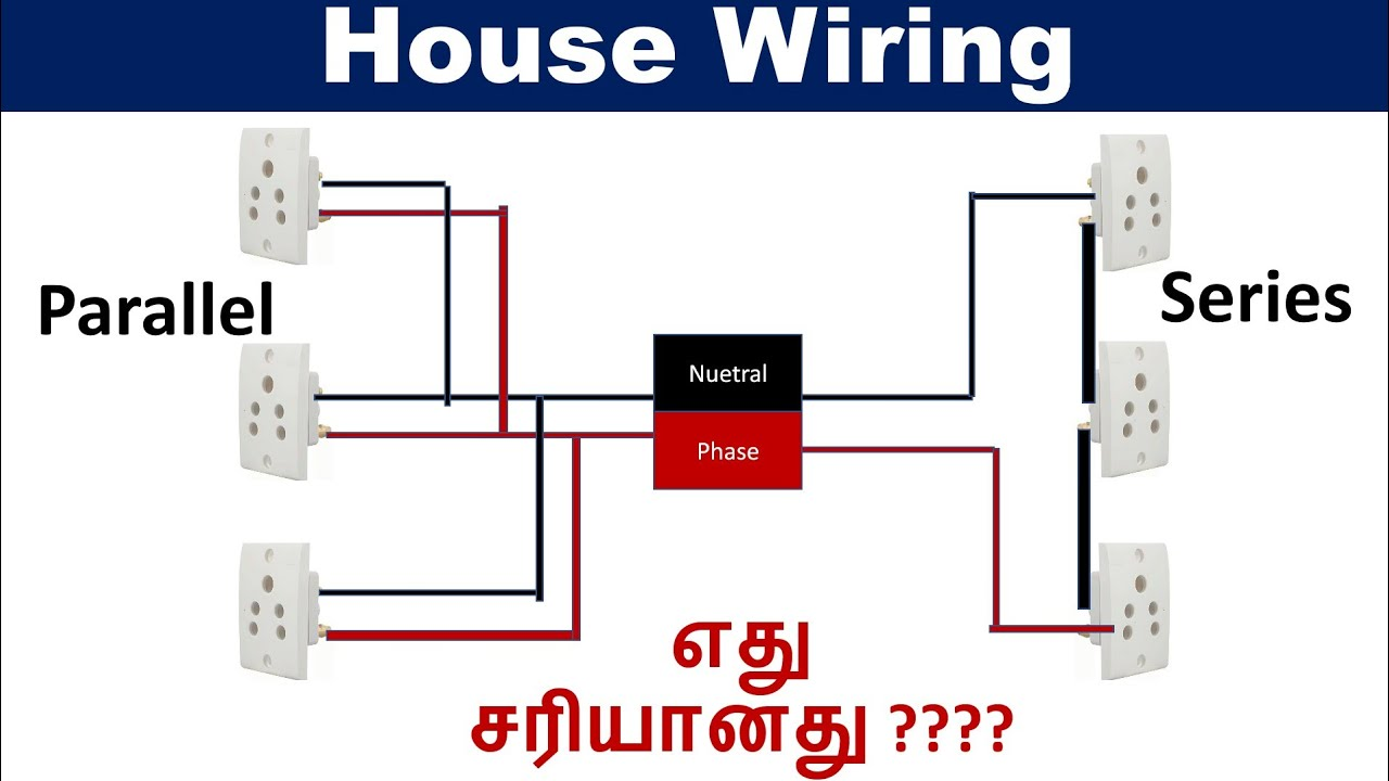 Series or parallel??? - House wiring - In Tamil on circuits in series, electrical network, bulbs in series, voltage in series, filters in series, springs in series, nodal analysis, panels in series, electronic circuit, electrical impedance, electrical ballast, resistors in series, painting in series, electronic component, generators in series, mesh analysis, motors in series, components in series, pumps in series, lumped element model, antenna in series, electronic filter, power in series, doors in series, valves in series, lighting in series, lights in series, transformers in series, linear circuit, lamps in series, current limiting,