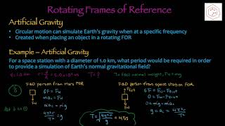 SPH4U/Grade 12 Physics: 3.4 Rotating Frames of Reference