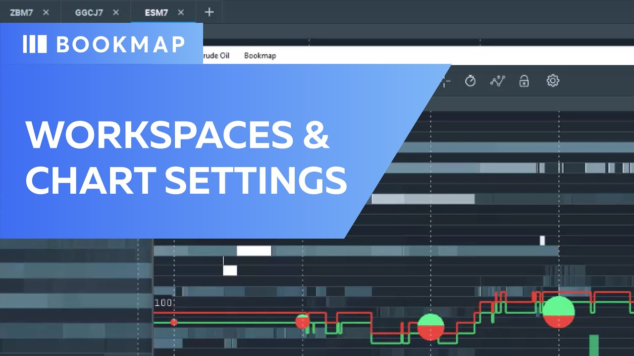 Workspaces and Chart Settings