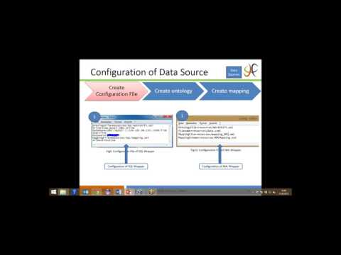 Fitman webinar 2015 09-21 SEMed