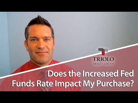 san-diego-real-estate:-the-impact-the-fed-has-on-mortgage-rates