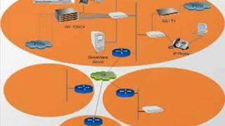 ShoreTel 8 Admin: System Elements by DrVoIP.COM