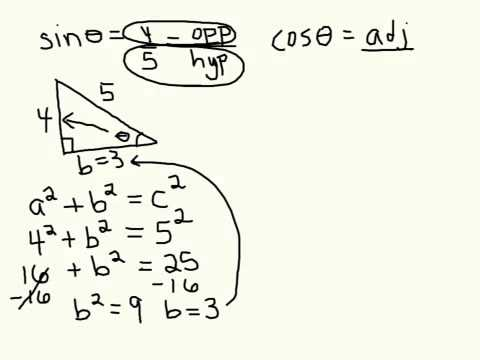 Special Values of Trigonometric Functions As Theta Approaches