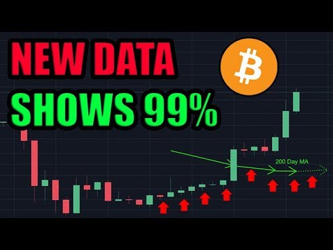 New Data: Now 99% Probable That Bitcoin Bull Season Is Here | Willy Woo | TD Ameritrade | Facebook thumbnail