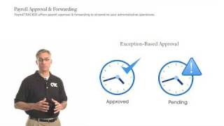 Field Force Payroll: Automated, streamlined, exception-based, and integrated with major services