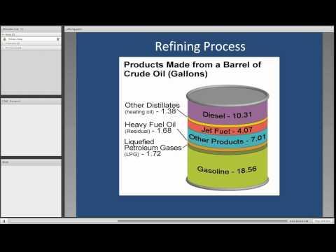 Mini-Lecture: Crude Oil Refining - Hidden | EBF 301: Global
