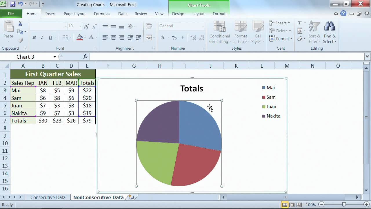 Microsoft Excel 2010 Tutorial  Moving And Resizing Chart