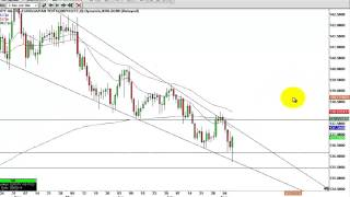 How to trade EURJPY