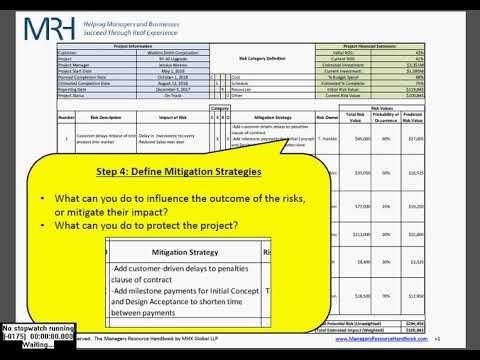 How To Make Risk Sment Matrix