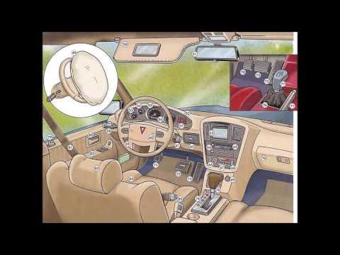 car-parts-inside-a-car-vocabulary