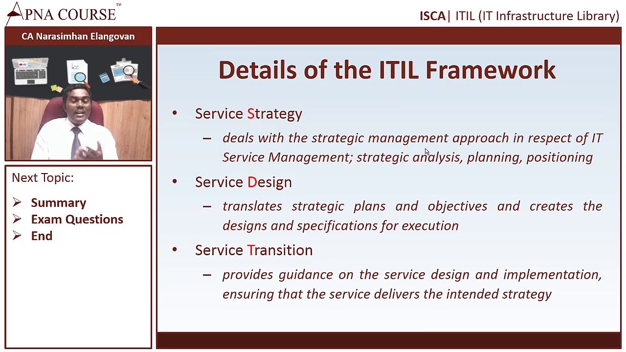 Itil chapter 7 of isca ca final syllabus youtube itil chapter 7 of isca ca final syllabus 1betcityfo Image collections