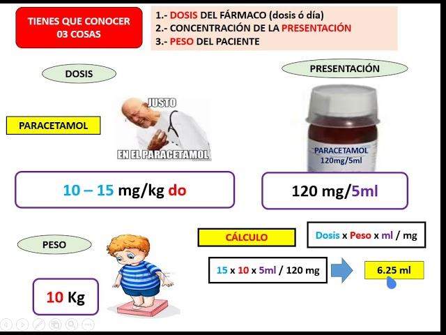 Calculo De Dosis En Pediatria En 3 Minutos Youtube