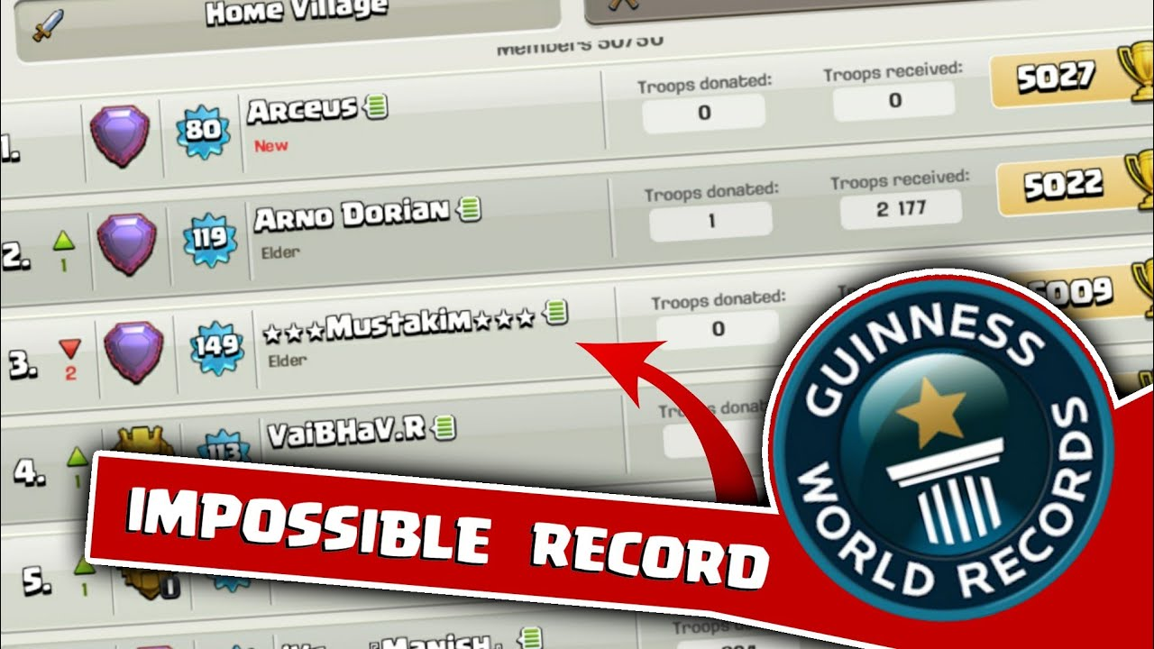 NEW || WORLD || RECORD || BY || INVINCIBLES