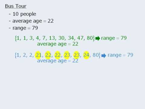 7. GRE Lesson: Range and Standard Deviation