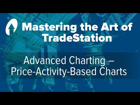 Mastering the Art of TradeStation: Advanced Charting - Price-Activity-Based Charts