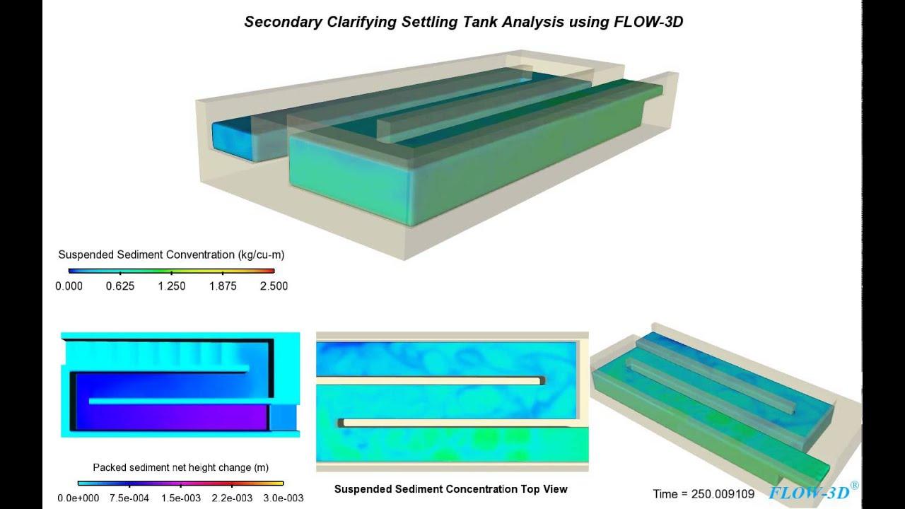 Settling tank simulation youtube for Design of settlement ponds