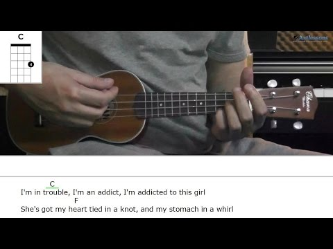 How to play Trouble with Never Shout Never (Ukulele lesson plus guitar adaptation)