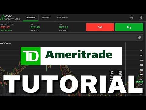 How To Trade Pre-Market | TD Ameritrade Tutorial