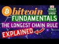 How To Double Spend Bitcoins - Free Software